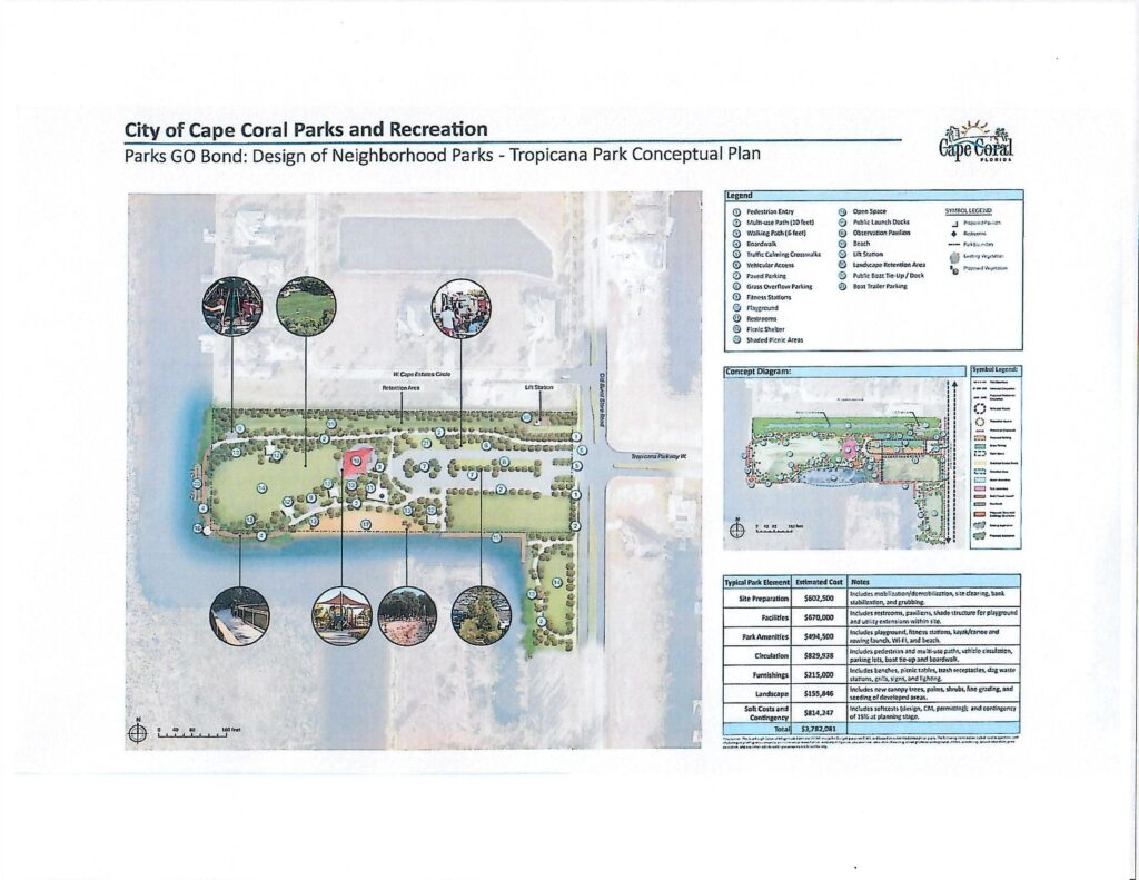 This is a picture of the Tropicana Park Concept Plan as of May 2020