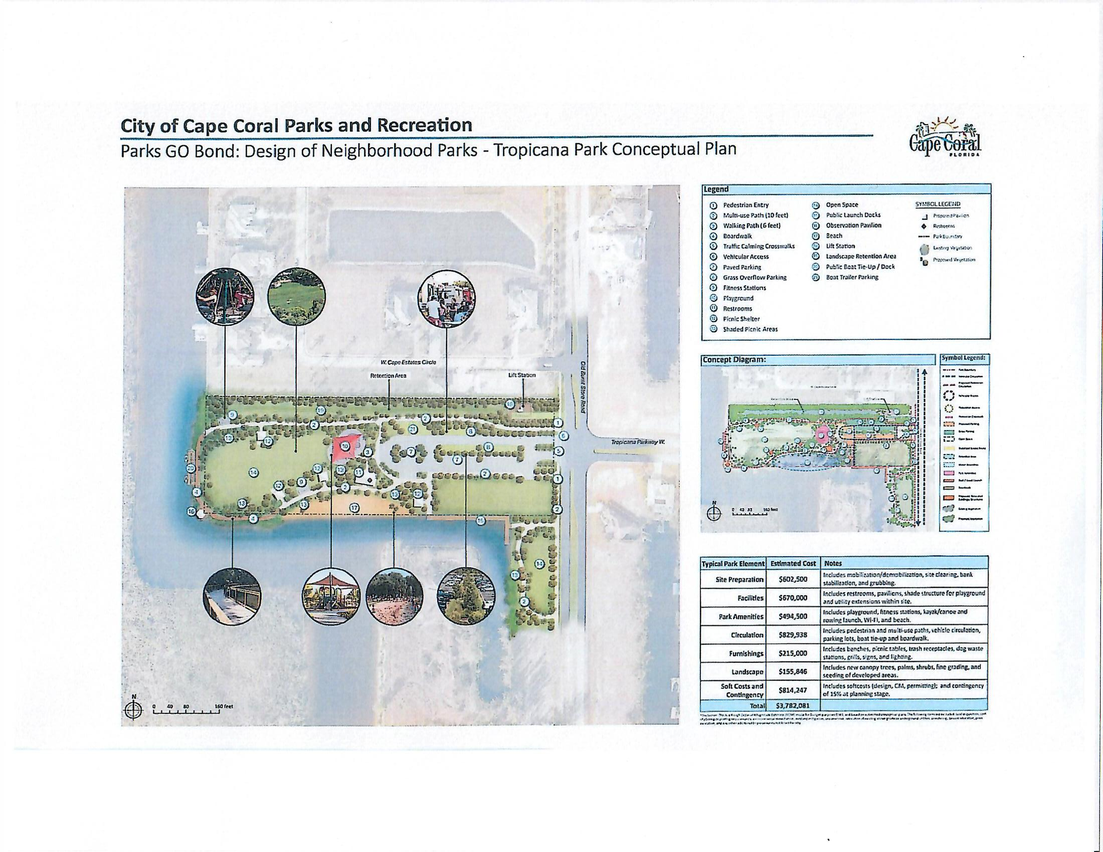 Tropicana Park Design Plan